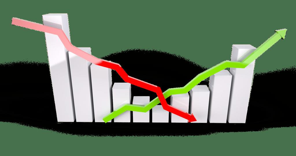 Tale of Two Markets